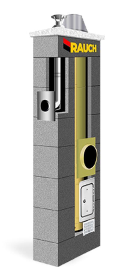 Właściwości standardowych systemów kominowych
